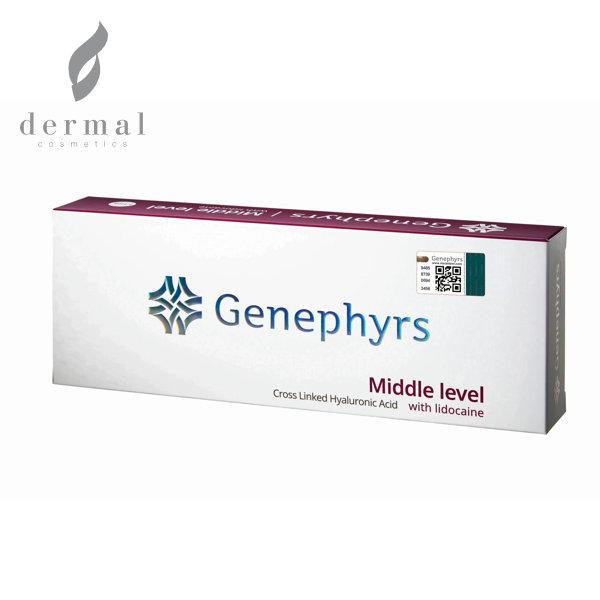 Genephyrs Nivel Medio